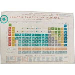 Utěrka Rex London Periodic Table, 50x70cm